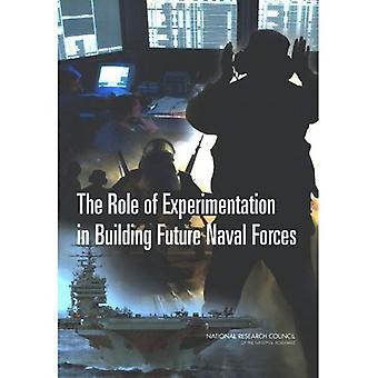 Il ruolo di sperimentazione nella costruzione di Future forze navali