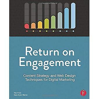Rendement op betrokkenheid: Content strategie en Web Design technieken voor digitale Marketing