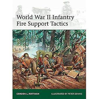 Andra världskriget infanteri brand Support taktik (elit)