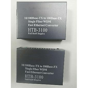 Kuitu-anturimuunnin, Ethernet nopeaan gigabittitransceiveriin