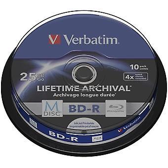 Wokex MDISC BD-R Blu-ray Rohlinge 25 GB I Blu-ray-Disc mit 4-facher Schreibgeschwindigkeit I