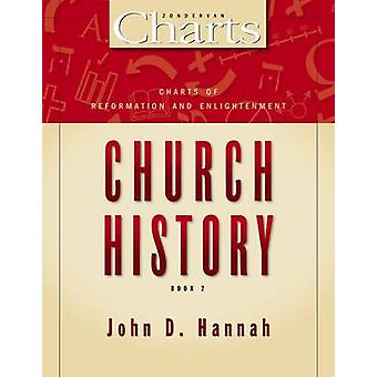 Charts of Reformation and Enlightenment Church History by Hannah & John D.