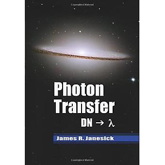Photon Transfer: Dn [Lambda]