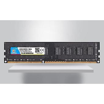 Amd Intel для настольных ПК