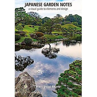 Ogród japoński zauważa: Wizualny przewodnik do elementów i konstrukcji