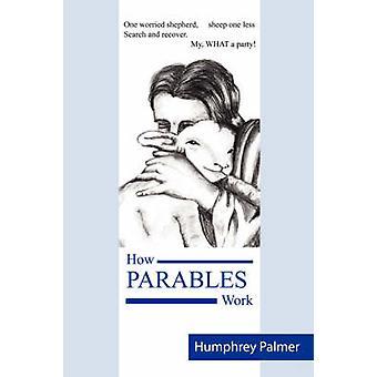 Come funzionano le parabole di Palmer & Humphrey