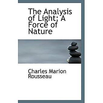 Valo analyysi: Luonnonvoima