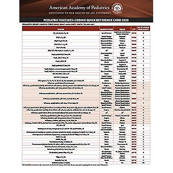 Pediatric Vaccines - Coding Quick Reference Card 2020 by American Acad