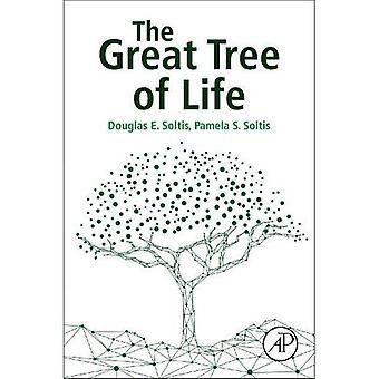 Il grande albero della vita