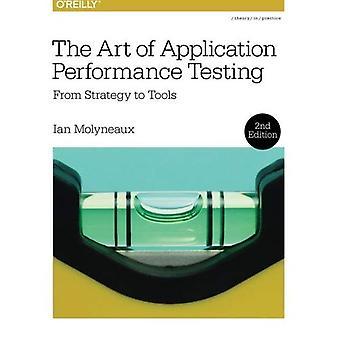 Konsten att programmets prestanda tester: från strategi till verktyg