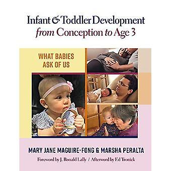 Baby- en peuter ontwikkeling vanaf de conceptie leeftijd 3: wat baby's van ons vragen