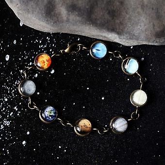 نظام شمسي غالاكسي سوار