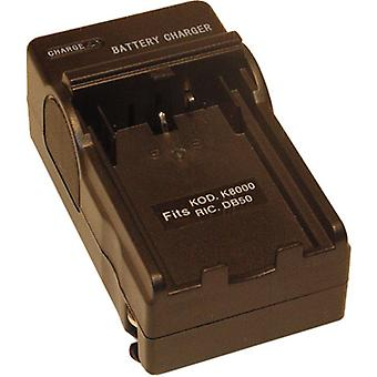 AC/DC Battery Charger for Kodak KLIC-8000 KLIC8000 EasyShare Z8612 is Z612 Z712 Z812 Z1012 Z812