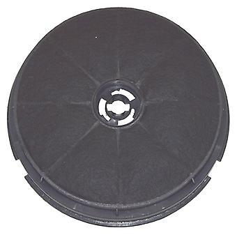 Tecnowind Carbon houtskool afzuigkap filtertype 150