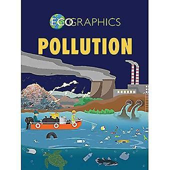 Ecographics: Pollution (Ecographics)