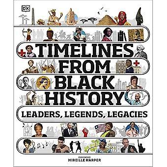 Tijdlijnen uit black history: leiders, legendes, legaten