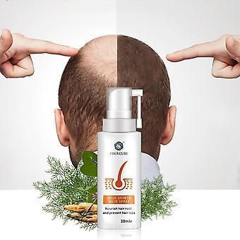 Anti Hair Loss Serum