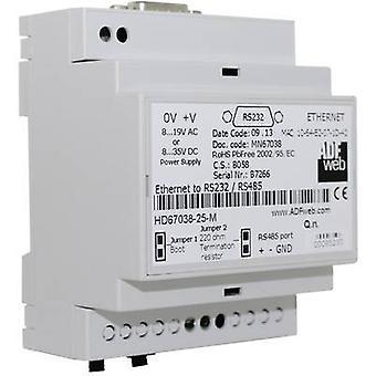 Wachendorff HD6703825M Ethernet átalakító RS-232, RS-485, Ethernet 24 V DC