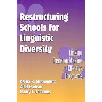 Uudelleenjärjestelyn koulujen kielellisen Ofelia B. Miramonte