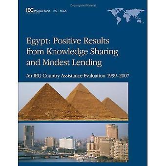 Égypte: Des résultats positifs de partage des connaissances et de modestes prêts - une Ieg Country Assistance Evaluation 1999-2007