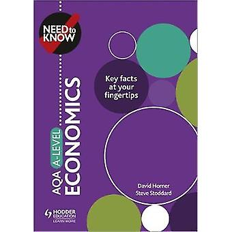 Need to Know - AQA A-level Economics by Need to Know - AQA A-level Econ
