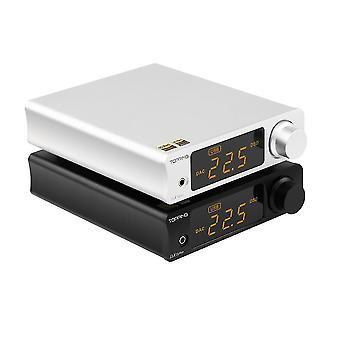 Pro Ldac Edition Bluetooth dekódolás amp-hard megoldás fejhallgató kimenet