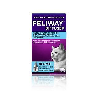 Feliway Analogue Of FFP - 48ml Refill