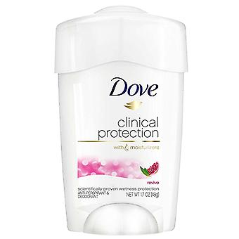 Dove clinical protection antiperspirant, revive, 1.7 oz