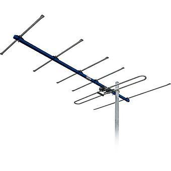 Radio Parts 6 Element Vhf Ch6 12 Antenna