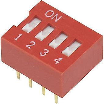 مكونات TRU DSR-04 DIP التبديل عدد من دبابيس 4 الشريحة من نوع 1 جهاز كمبيوتر (ق)
