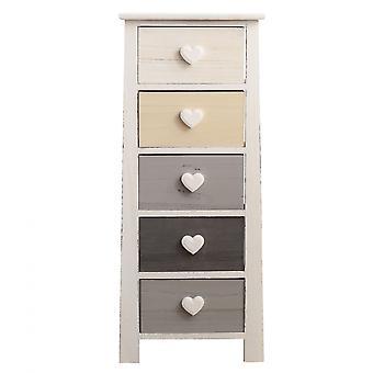 Rebecca Furniture Comfort Drawer 5 Tiroirs couleur coeur 87x37x27