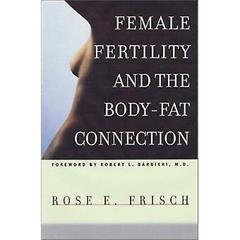 Kvinnlig fertilitet och kroppsfett anslutningen av kvinnlig fertilitet och