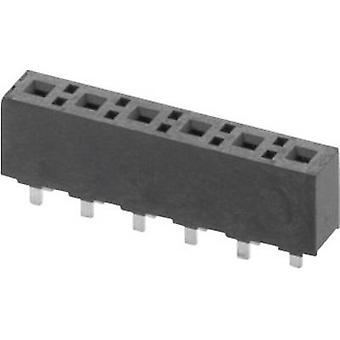 W & P Products 395-10-1-50