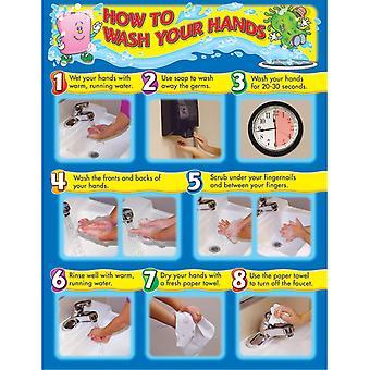 Wie sie Ihre Hände diagramm waschen