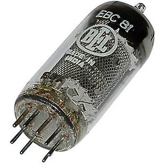 EBC 81 = 6 BD 7 A Vacuum tube Double diode triode 250 V 1 A Number of pins: 9 Base: Noval Content 1 pc(s)