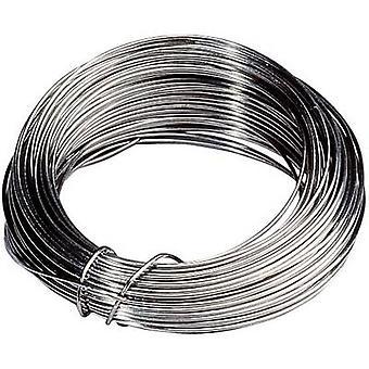 Resistance wire 5.65 Ω/m Thomsen 10 m