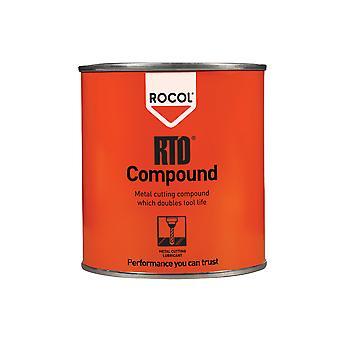 ROCOL RTD Compound Tin 500g ROC53023