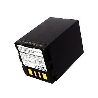 Cameron Sino Jvf733U Battery Replacement For Jvc Camera
