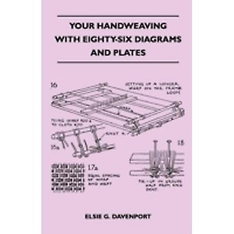Your Handweaving  With EightySix Diagrams And Plates by Elsie G. Davenport