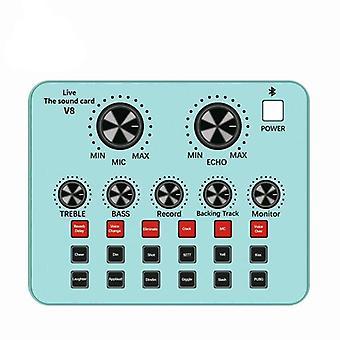 Externá zvuková karta USB