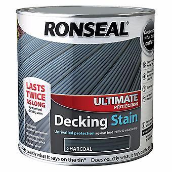 Ronseal 2.5L máxima protección terrazas mancha - carbón