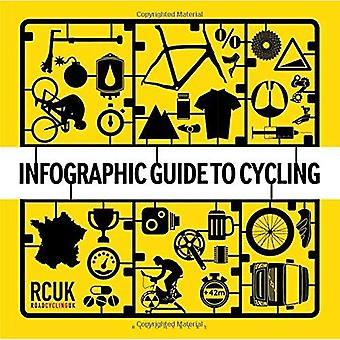 Guia de infográfico para ciclismo