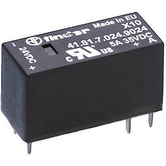 Finder 41.81.7.024.9024 15.7 MM High Opto-coupler (SSR), Series