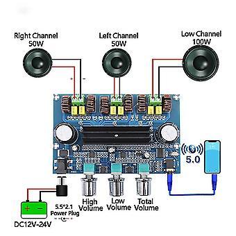 Digitaalinen tehovahvistinlevy 2.1 Kanavan stereoluokka D