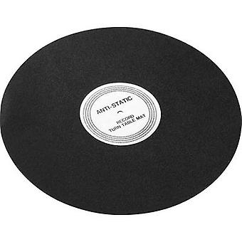 Analogi Slipmat