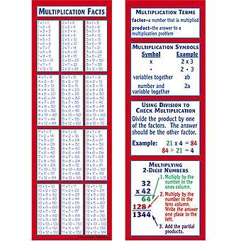 Multiplication Smart Bookmarks