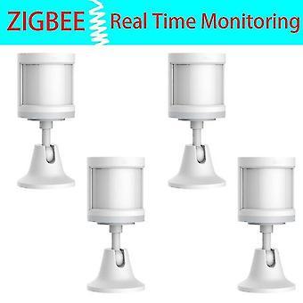 Zigbee tuya Smart Life Bewegungssensor menschliche Körpermelder für Heimalarmsystem arbeiten in Verbindung