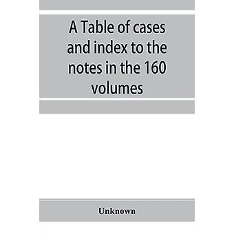 A Table of cases and index to the notes in the 160 volumes of American decisions and American reports by Unknown