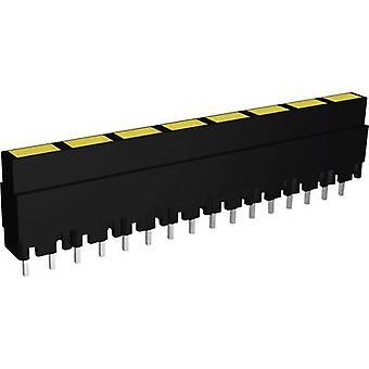Signaalconstructie ZALS 081 LED lineaire array 8x Geel (L x W x H) 40,8 x 3,7 x 9 mm