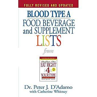 Blodtype mat, drikke og supplerende lister (mat, drikke og Supplement)